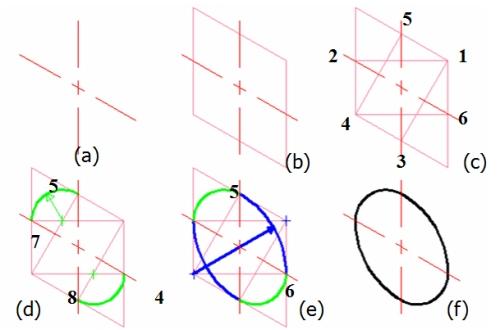 Langkah-langkah menggambar lingkaran dan kurva isometris